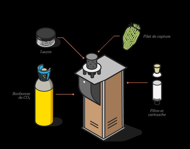Schéma accessoires borne anti moustique Qista