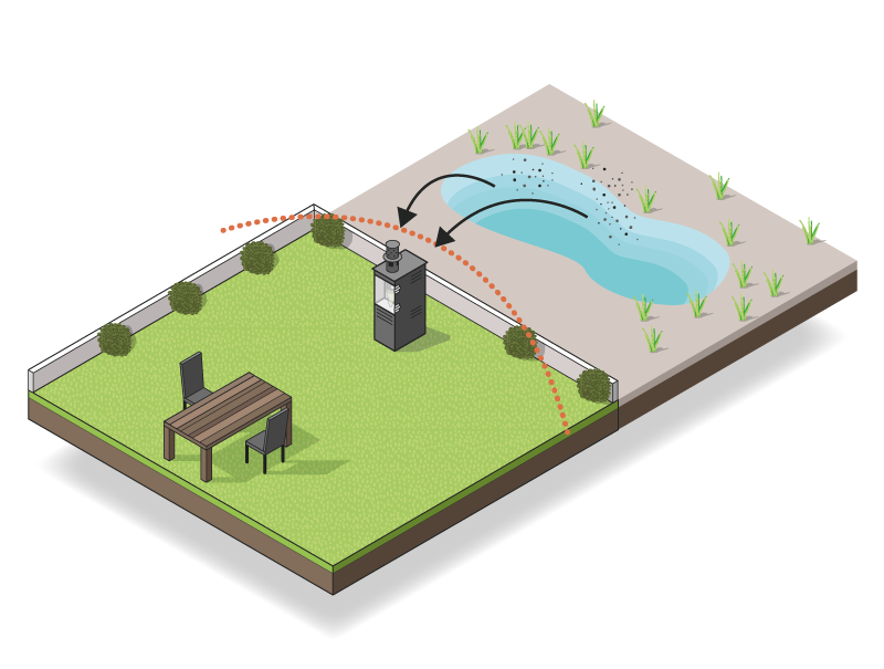 Positioning diagram of the mosquito control trap in the garden