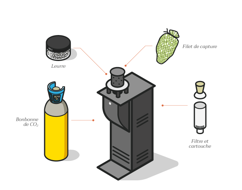 Schéma de la maintenance de la borne antimoustique Qista